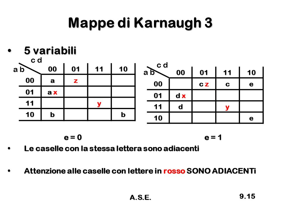 Mappe di Karnaugh 3 5 variabili c d c d a b a b