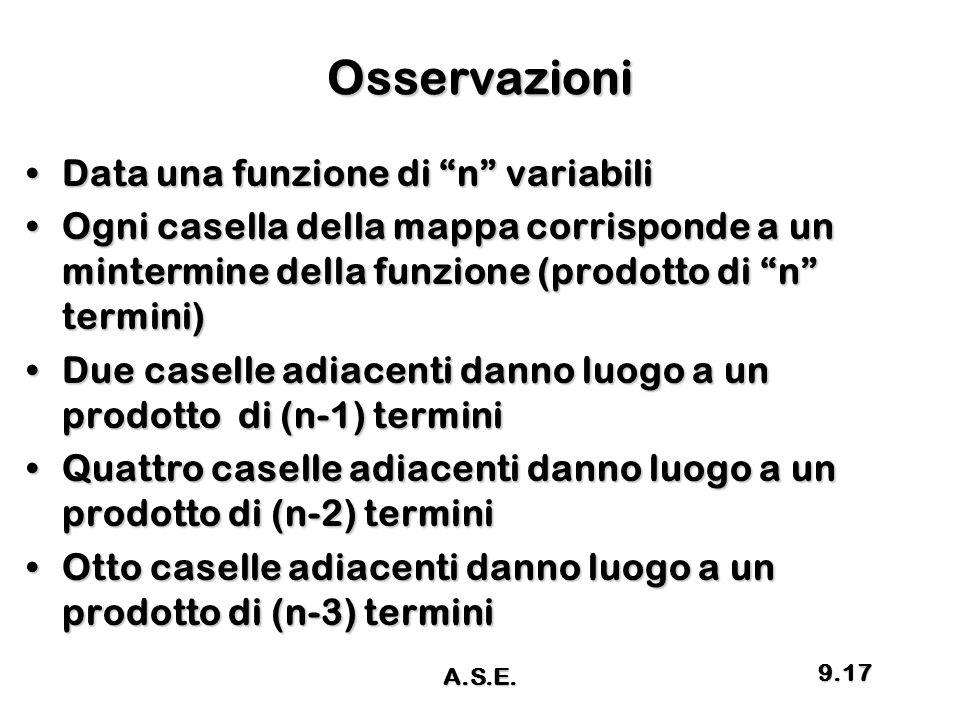 Osservazioni Data una funzione di n variabili
