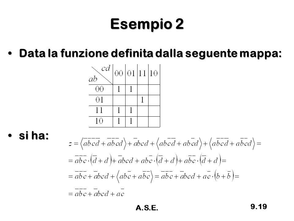 Esempio 2 Data la funzione definita dalla seguente mappa: si ha: