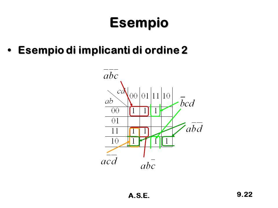 Esempio Esempio di implicanti di ordine 2 A.S.E.