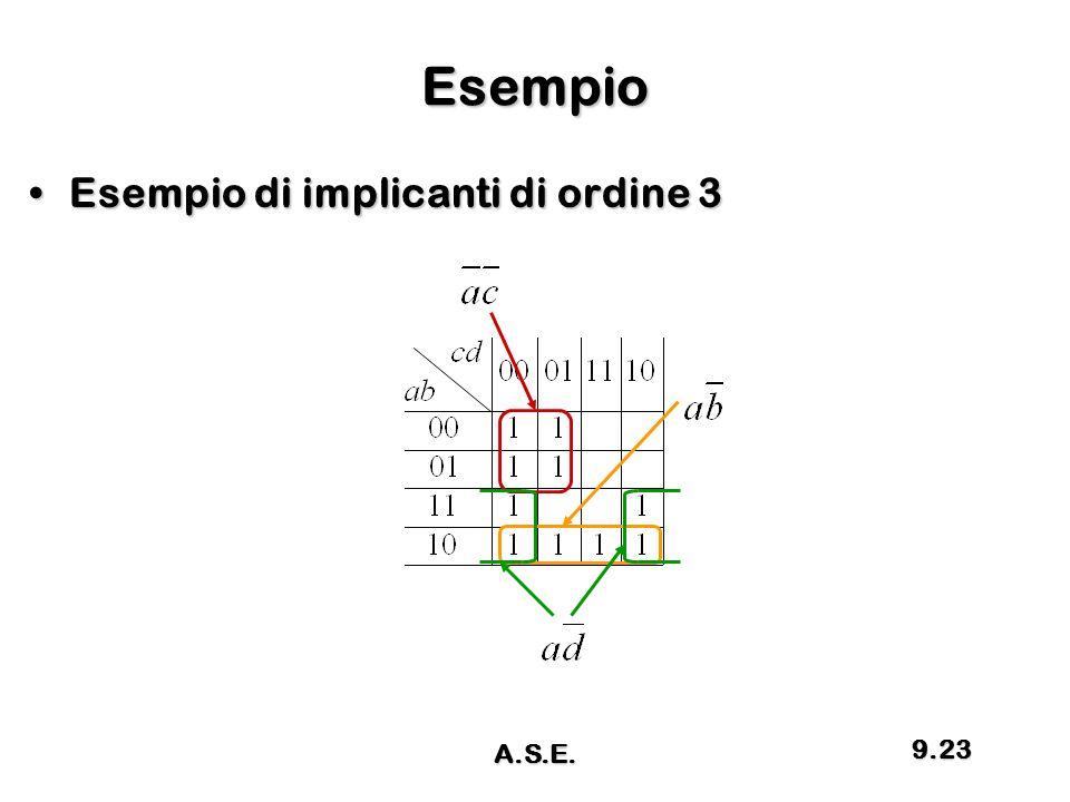 Esempio Esempio di implicanti di ordine 3 A.S.E.