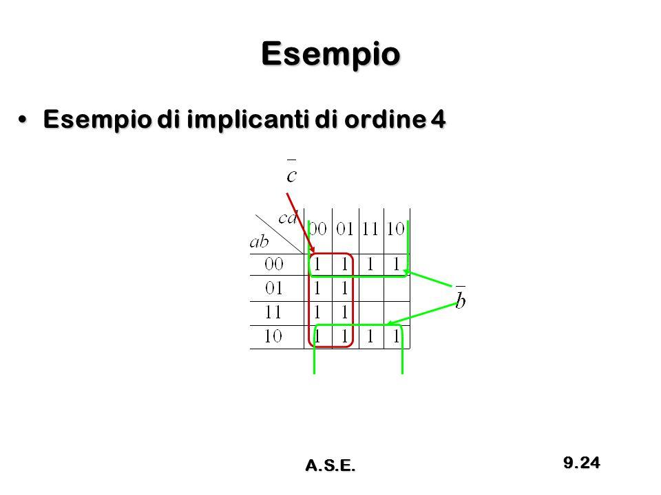 Esempio Esempio di implicanti di ordine 4 A.S.E.