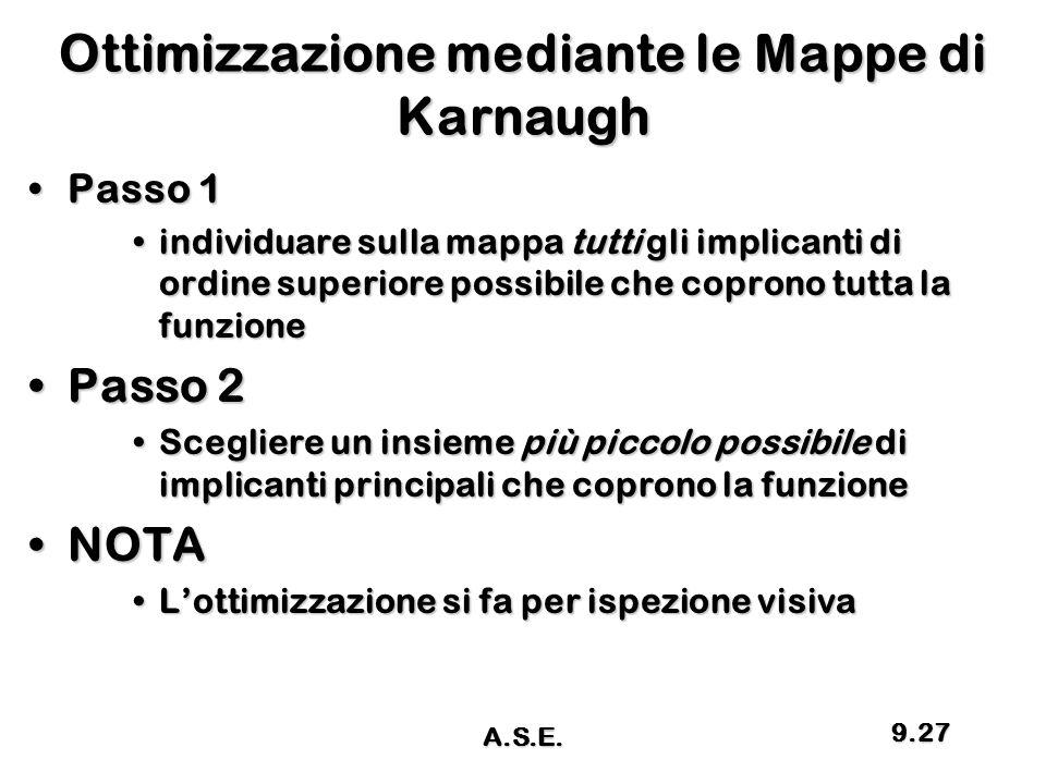 Ottimizzazione mediante le Mappe di Karnaugh