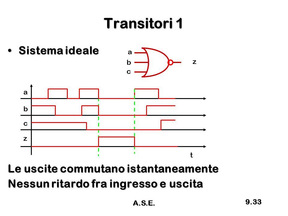 Transitori 1 Sistema ideale Le uscite commutano istantaneamente