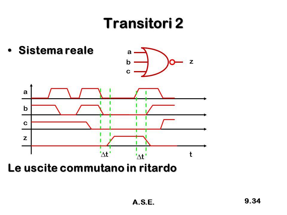Transitori 2 Sistema reale Le uscite commutano in ritardo a b z c a b
