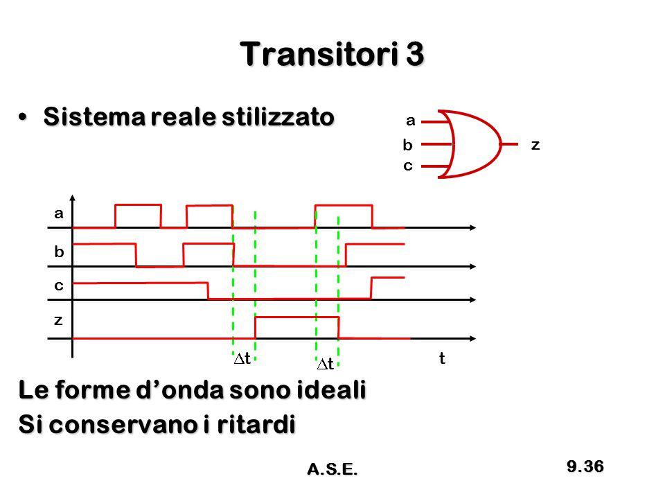 Transitori 3 Sistema reale stilizzato Le forme d'onda sono ideali