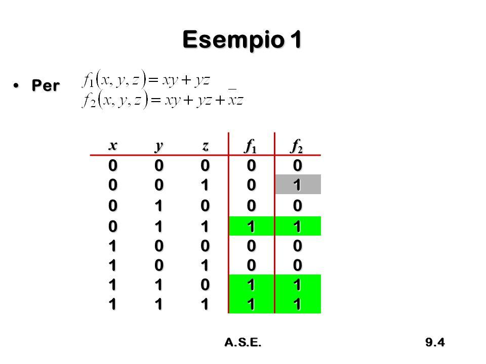Esempio 1 Per x y z f1 f2 1 A.S.E.