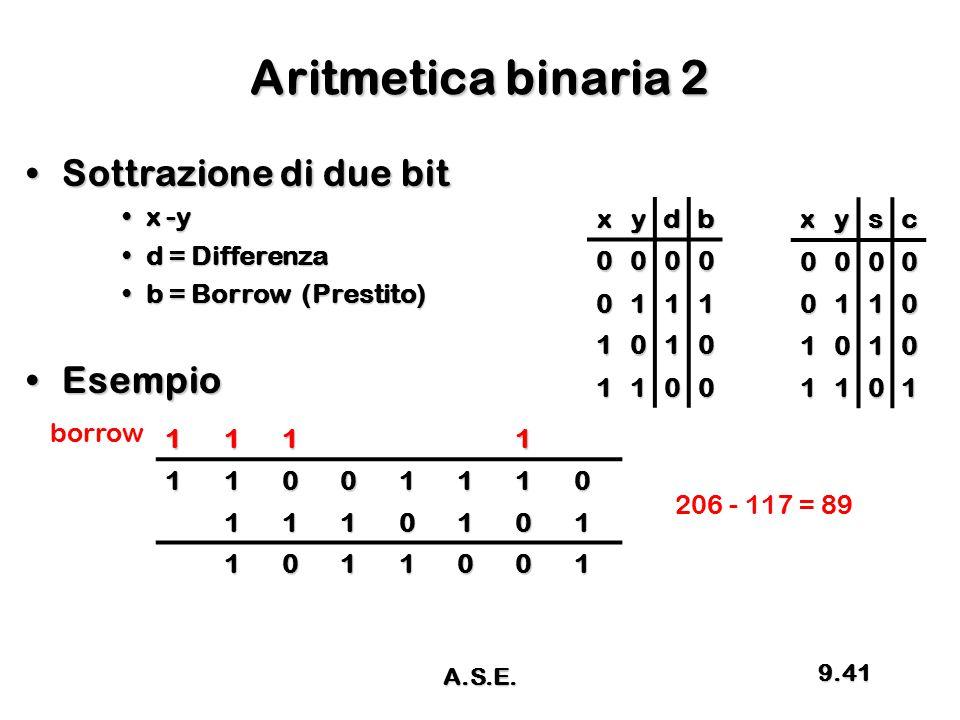 Aritmetica binaria 2 Sottrazione di due bit Esempio x -y