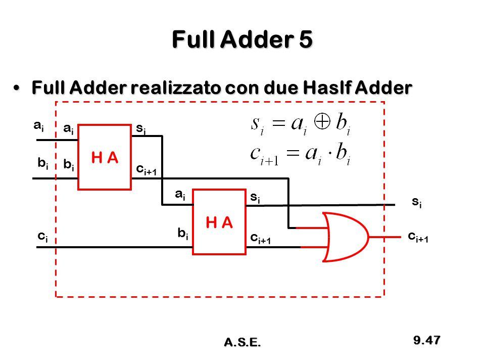 Full Adder 5 Full Adder realizzato con due Haslf Adder H A H A ai ai
