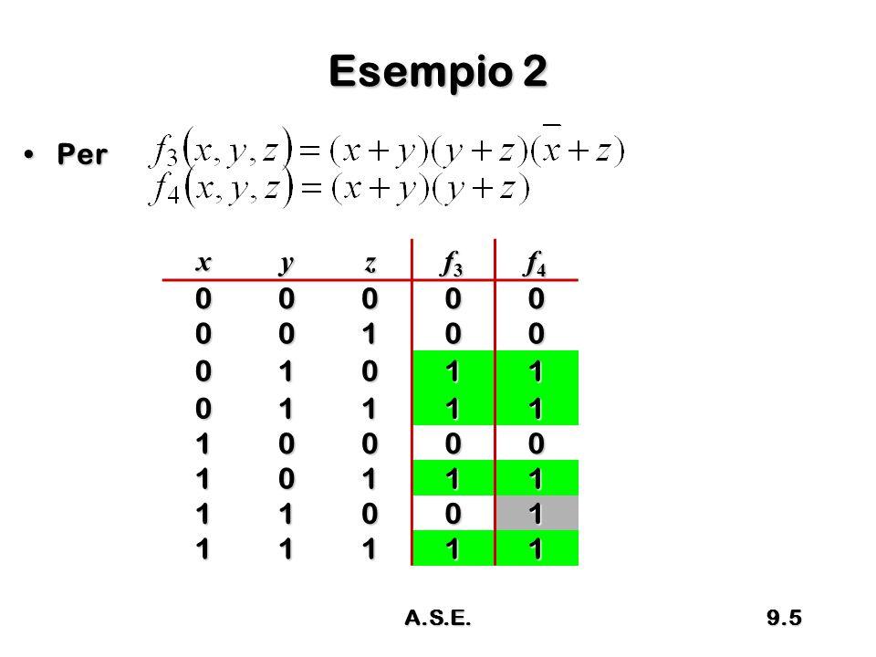 Esempio 2 Per x y z f3 f4 1 A.S.E.