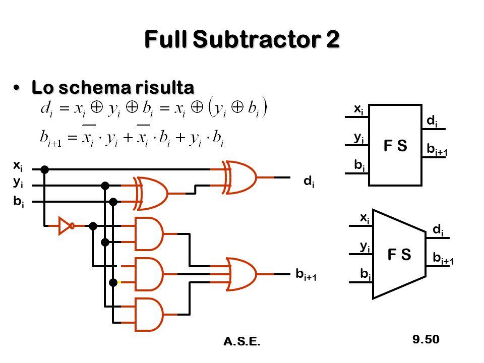 Full Subtractor 2 Lo schema risulta F S F S xi di yi bi+1 xi bi yi di