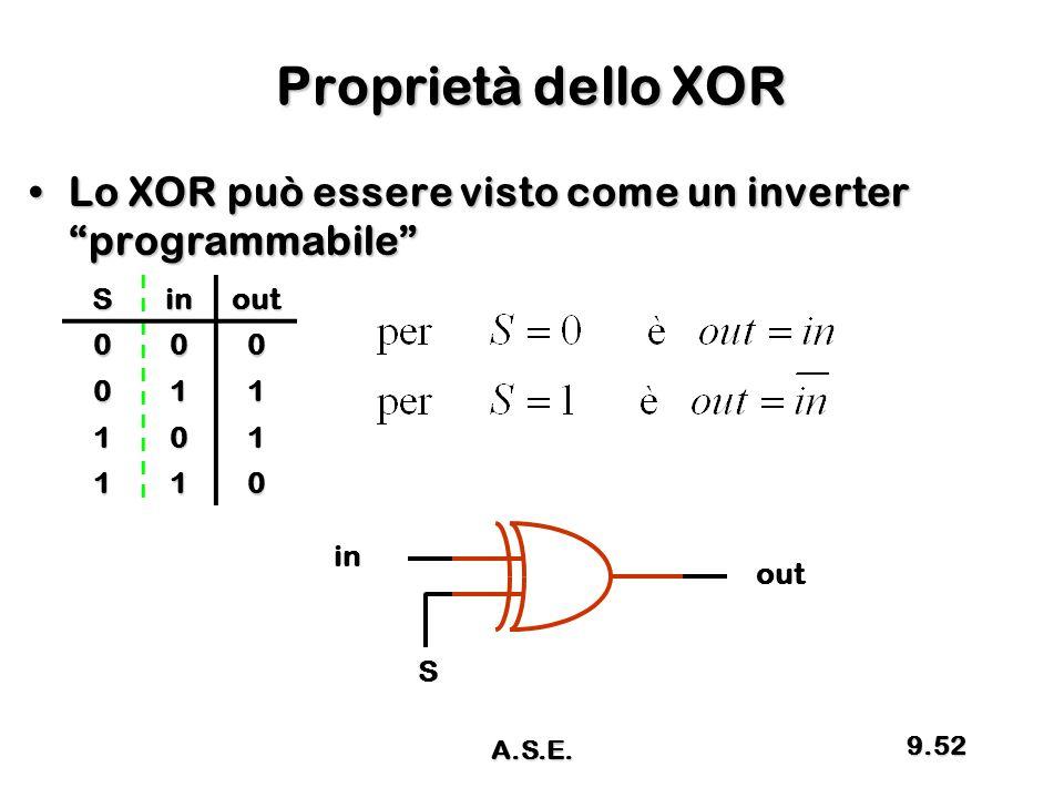 Proprietà dello XOR Lo XOR può essere visto come un inverter programmabile S. in. out. 1. in.