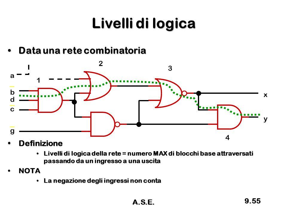 Livelli di logica Data una rete combinatoria Definizione 2 3 a 1 b x d