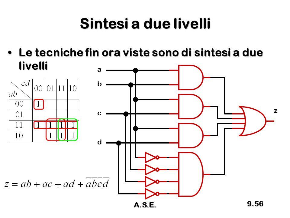 Sintesi a due livelli Le tecniche fin ora viste sono di sintesi a due livelli a b z c d A.S.E.
