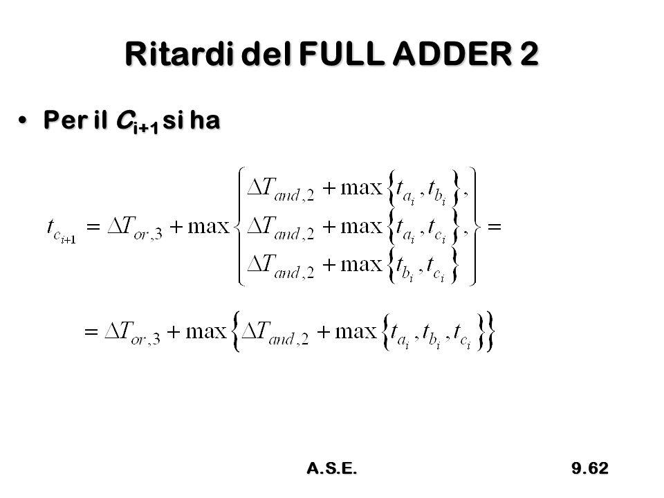 Ritardi del FULL ADDER 2 Per il Ci+1 si ha A.S.E.