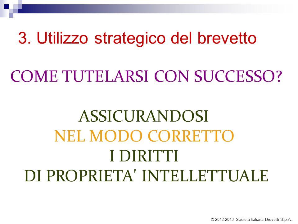3. Utilizzo strategico del brevetto