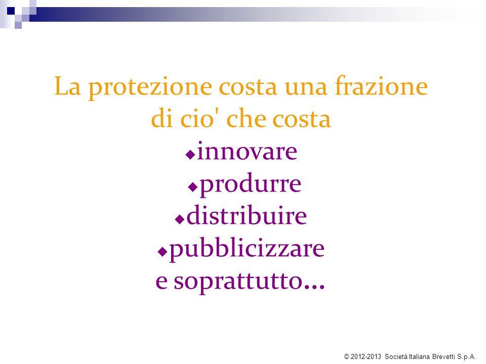 La protezione costa una frazione di cio che costa innovare produrre