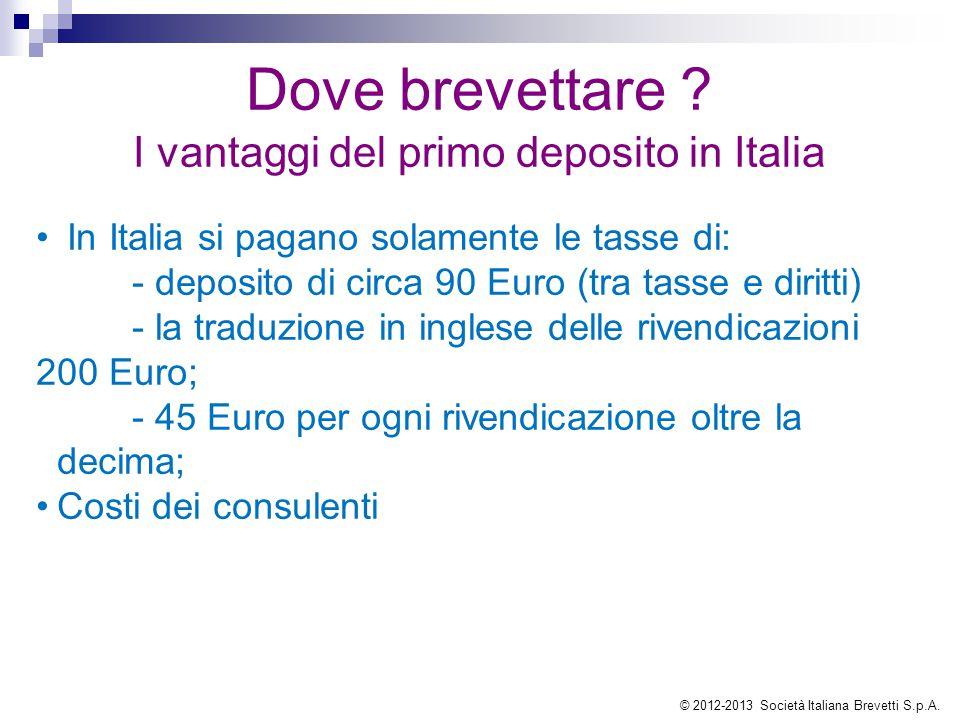 Dove brevettare I vantaggi del primo deposito in Italia