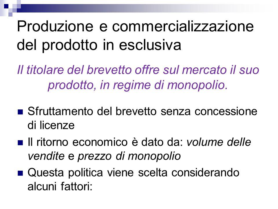 Produzione e commercializzazione del prodotto in esclusiva