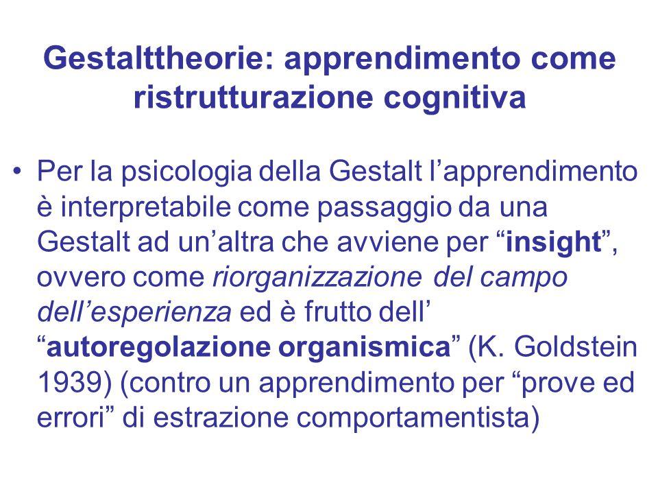 Gestalttheorie: apprendimento come ristrutturazione cognitiva