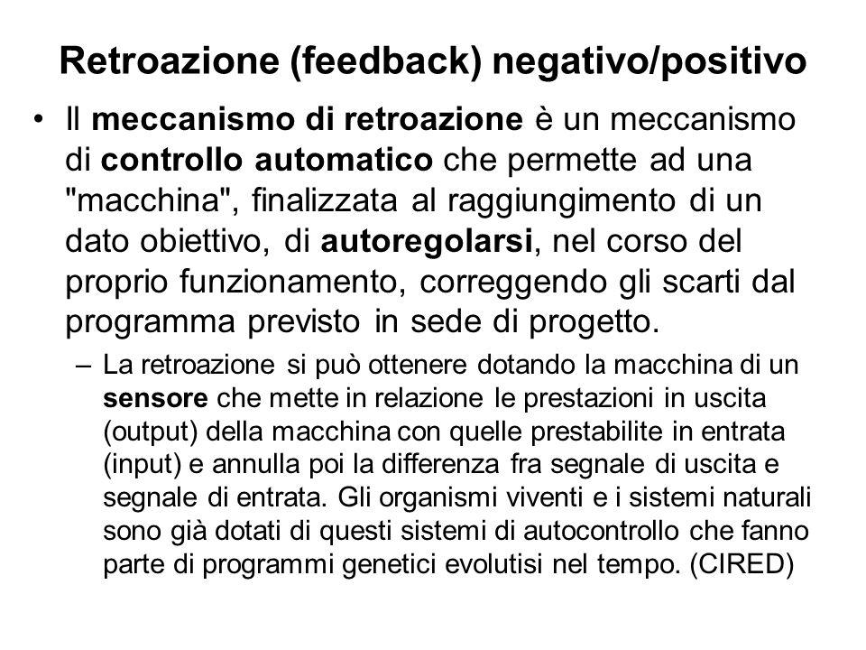 Retroazione (feedback) negativo/positivo