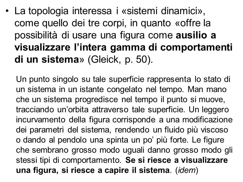 La topologia interessa i «sistemi dinamici», come quello dei tre corpi, in quanto «offre la possibilità di usare una figura come ausilio a visualizzare l'intera gamma di comportamenti di un sistema» (Gleick, p. 50).