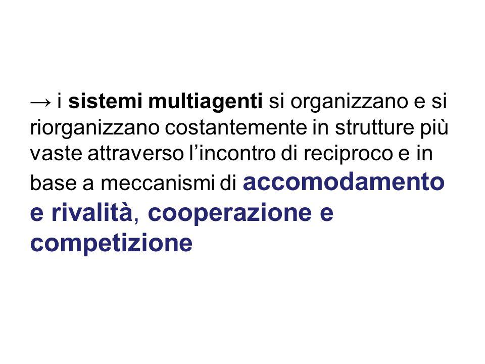 → i sistemi multiagenti si organizzano e si riorganizzano costantemente in strutture più vaste attraverso l'incontro di reciproco e in base a meccanismi di accomodamento e rivalità, cooperazione e competizione