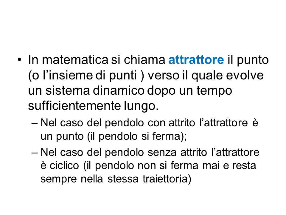 In matematica si chiama attrattore il punto (o l'insieme di punti ) verso il quale evolve un sistema dinamico dopo un tempo sufficientemente lungo.