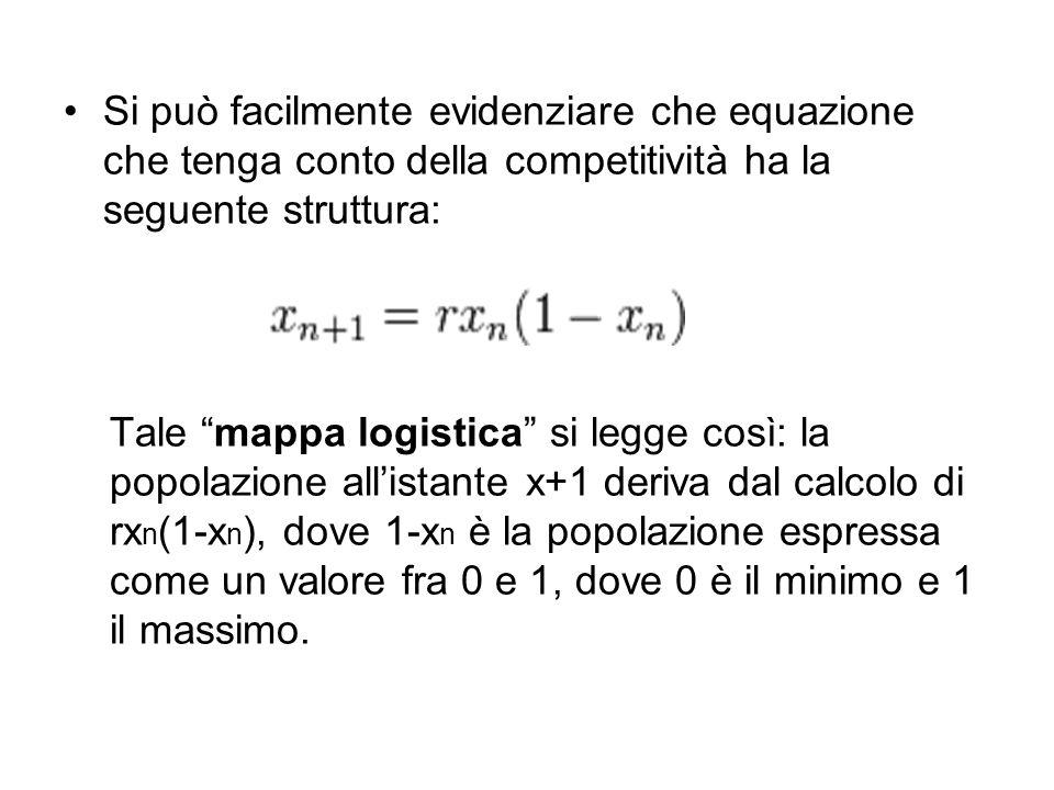Si può facilmente evidenziare che equazione che tenga conto della competitività ha la seguente struttura: