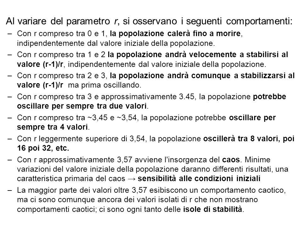 Al variare del parametro r, si osservano i seguenti comportamenti: