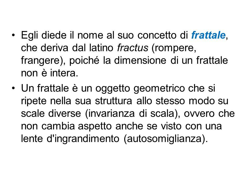 Egli diede il nome al suo concetto di frattale, che deriva dal latino fractus (rompere, frangere), poiché la dimensione di un frattale non è intera.