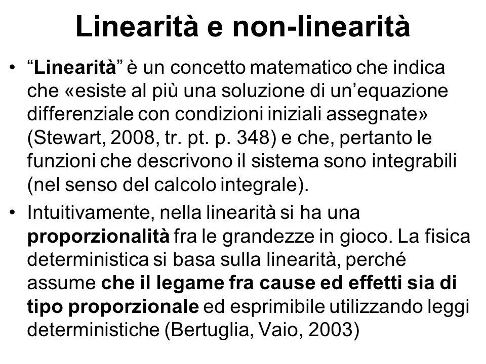 Linearità e non-linearità