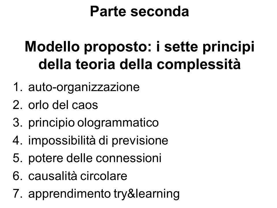 Parte seconda Modello proposto: i sette principi della teoria della complessità