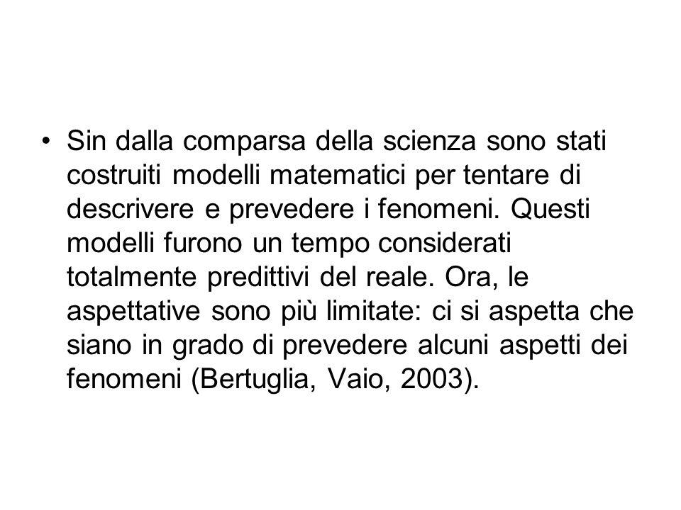 Sin dalla comparsa della scienza sono stati costruiti modelli matematici per tentare di descrivere e prevedere i fenomeni.