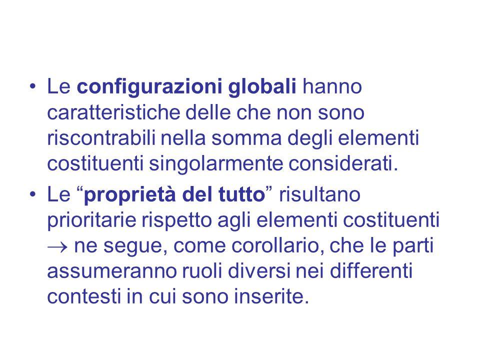Le configurazioni globali hanno caratteristiche delle che non sono riscontrabili nella somma degli elementi costituenti singolarmente considerati.