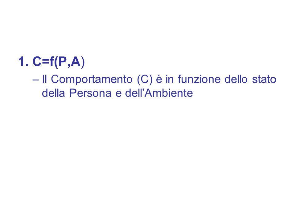1. C=f(P,A) Il Comportamento (C) è in funzione dello stato della Persona e dell'Ambiente