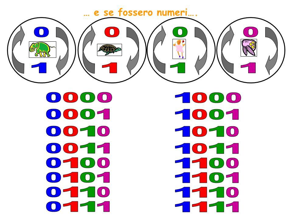 … e se fossero numeri…. 1 1 1 1 1 1 1 1 1 1 1 1 1 1 1 1 1 1 1 1 1 1 1 1 1 1 1 1 1 1 1 1 1 1 1 1