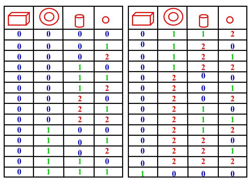 1 1. 2. 1. 1. 2. 2. 1. 2. 1. 1. 1. 2. 2. 1. 1. 2. 1. 2. 2. 1. 2. 2. 2. 2. 1.