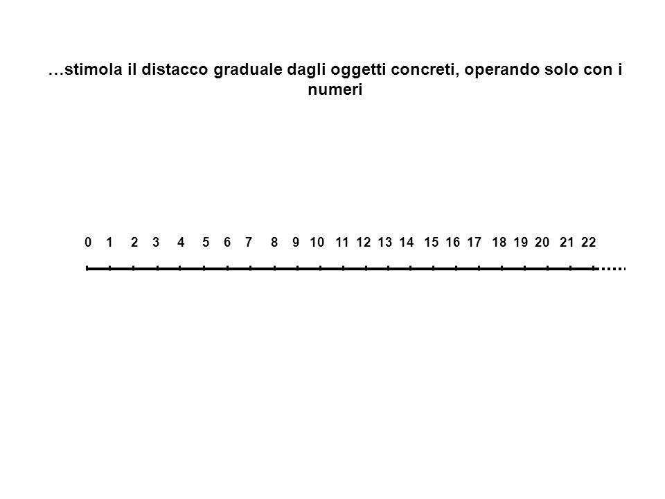 …stimola il distacco graduale dagli oggetti concreti, operando solo con i numeri