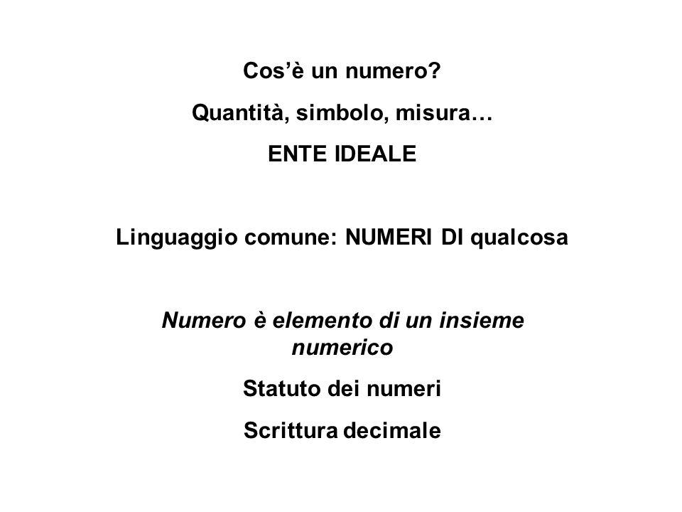 Quantità, simbolo, misura… ENTE IDEALE