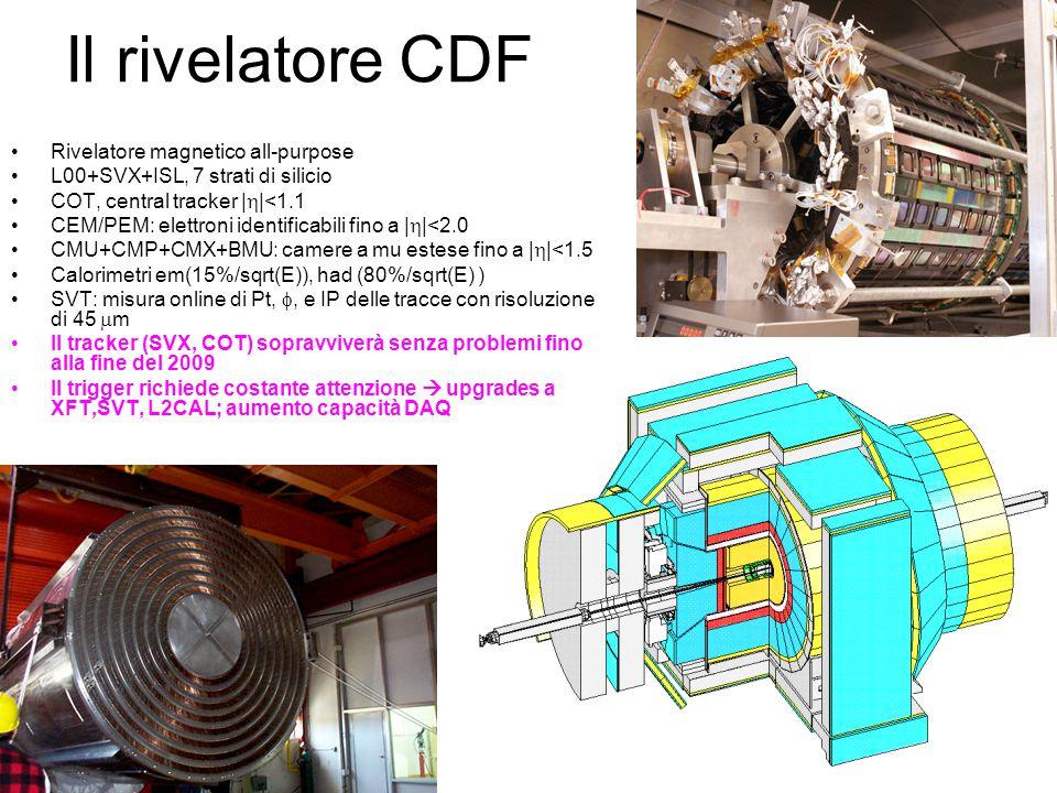 Il rivelatore CDF Rivelatore magnetico all-purpose