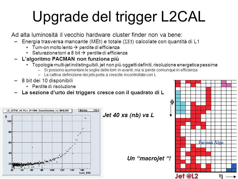 Upgrade del trigger L2CAL