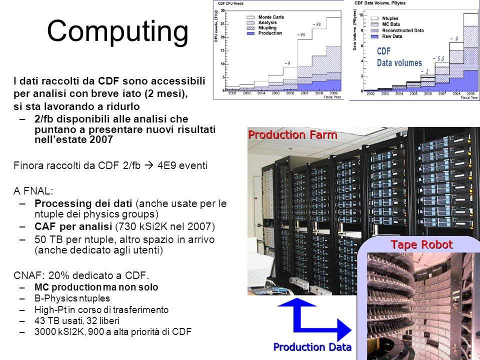 Computing I dati raccolti da CDF sono accessibili