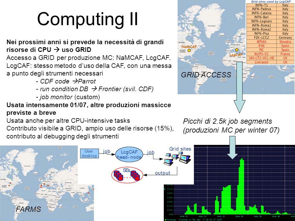 Computing II GRID ACCESS Picchi di 2.5k job segments