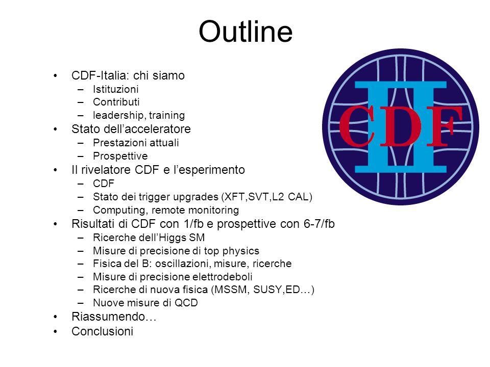Outline CDF-Italia: chi siamo Stato dell'acceleratore