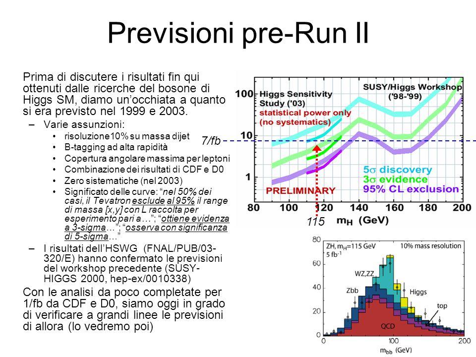 Previsioni pre-Run II