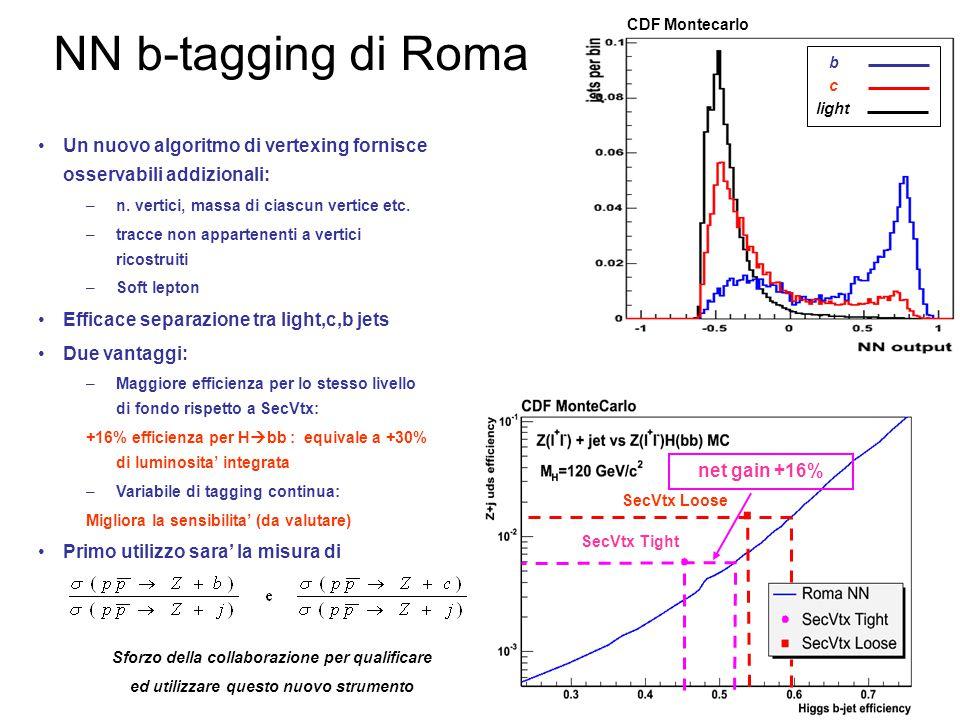 NN b-tagging di Roma CDF Montecarlo. b. c. light. Un nuovo algoritmo di vertexing fornisce osservabili addizionali: