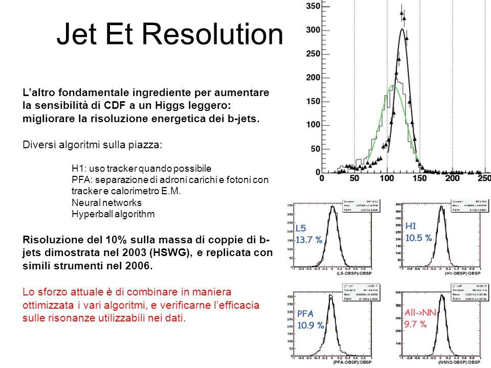 Jet Et Resolution