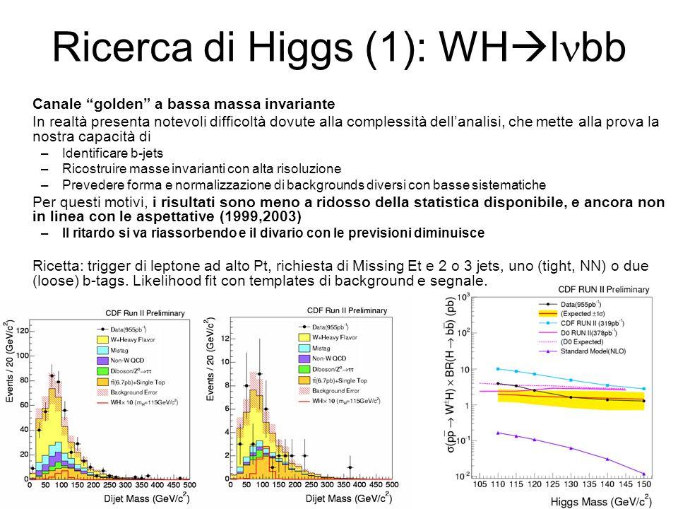 Ricerca di Higgs (1): WHlnbb