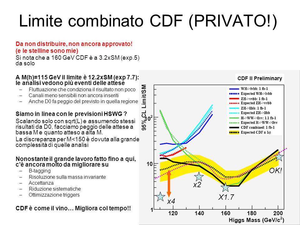 Limite combinato CDF (PRIVATO!)